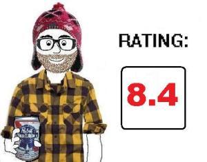 hpstrfls rating-8.4